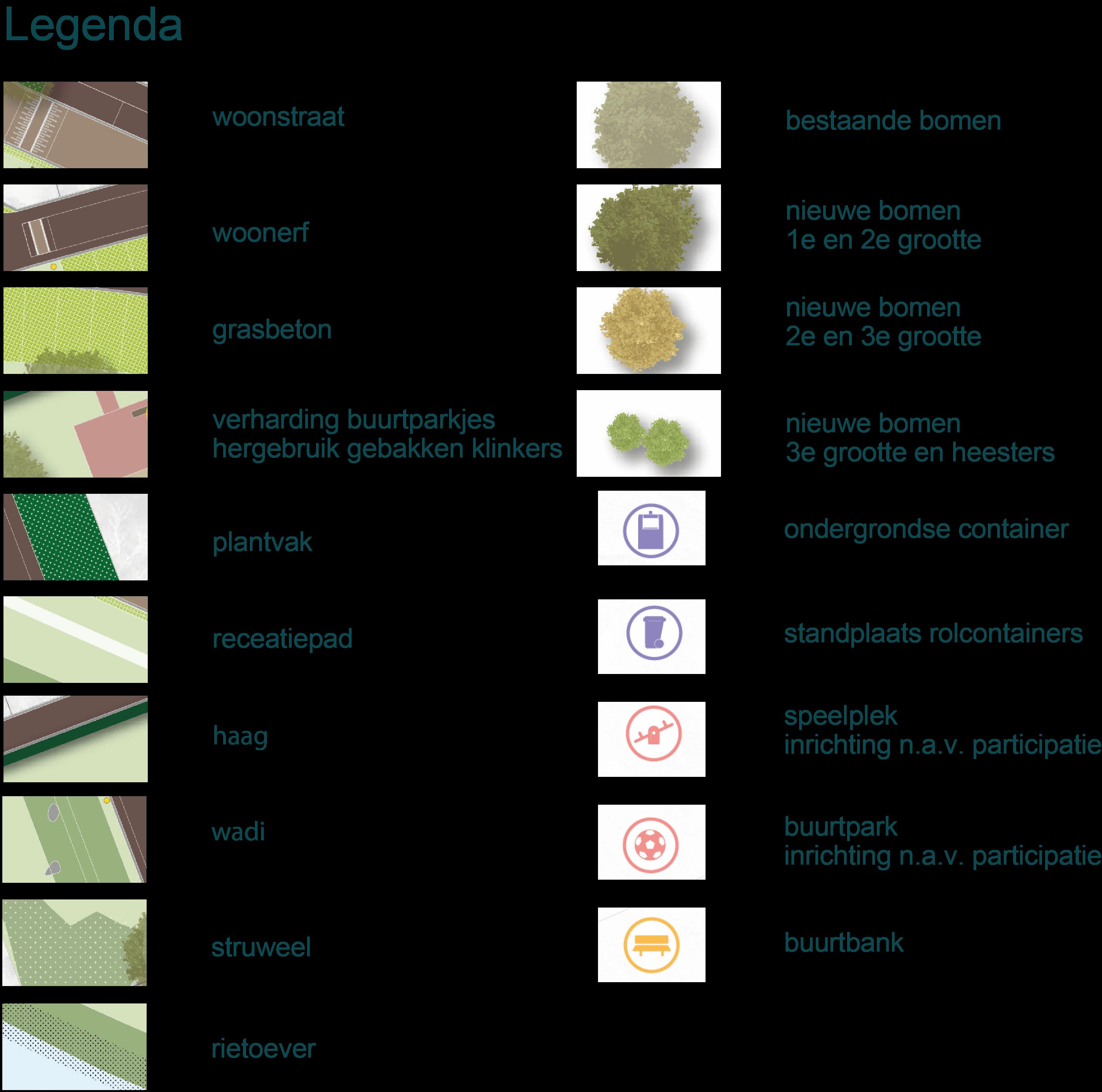 legenda-plankaart-vo.png